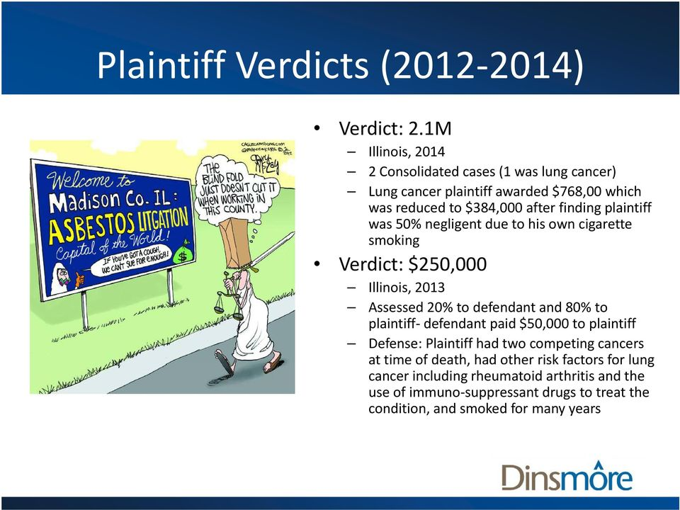 plaintiff was 50% negligent due to his own cigarette smoking Verdict: $250,000 Illinois, 2013 Assessed 20% to defendant and 80% to plaintiff