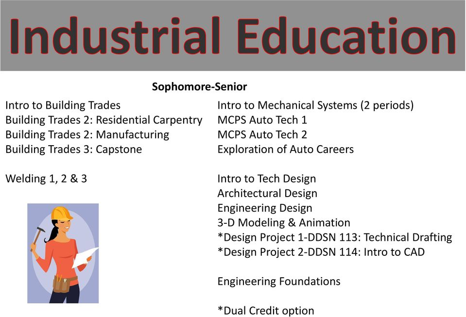 Auto Careers Welding 1, 2 & 3 Intro to Tech Design Architectural Design Engineering Design 3-D Modeling & Animation