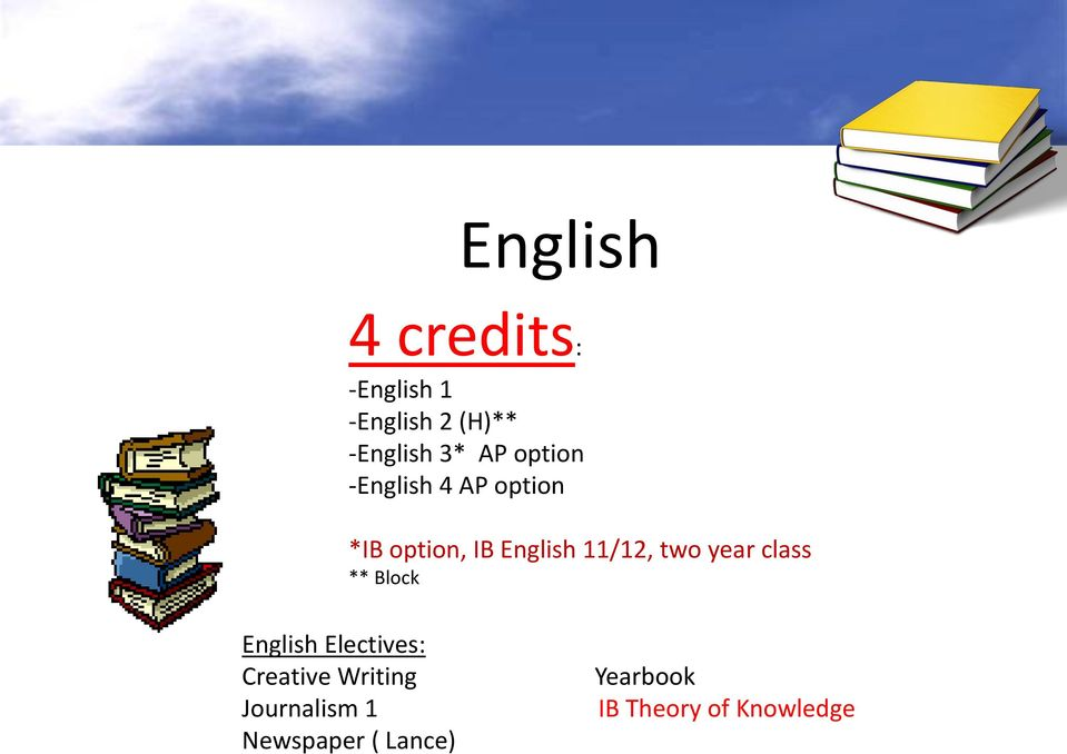 two year class ** Block English Electives: Creative Writing