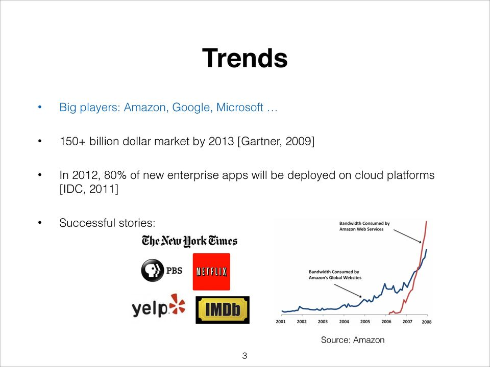 80% of new enterprise apps will be deployed on cloud