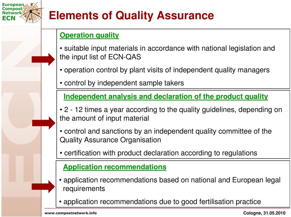 depending on the amount of input material control and sanctions by an independent quality committee of the Quality Assurance Organisation certification with product according