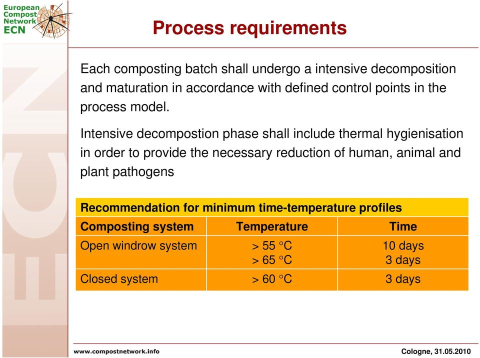 Intensive decompostion phase shall include thermal hygienisation in order to provide the necessary reduction of