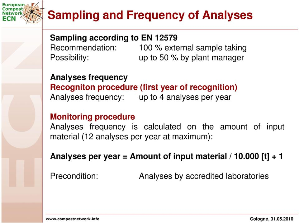 analyses per year Monitoring procedure Analyses frequency is calculated on the amount of input material (12 analyses per