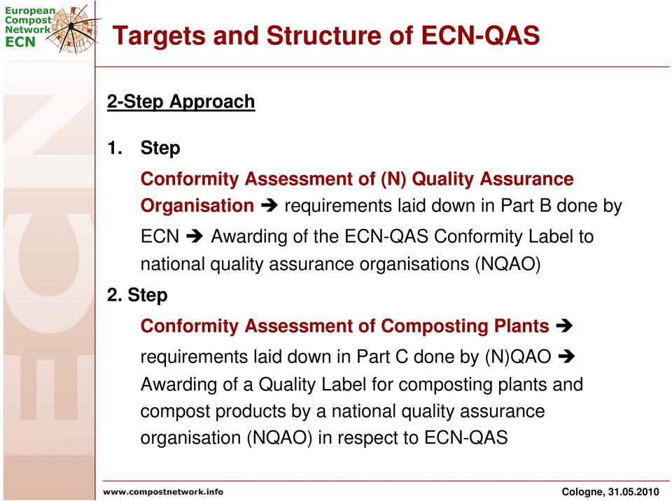 the ECN-QAS Conformity Label to national quality assurance organisations (NQAO) 2.