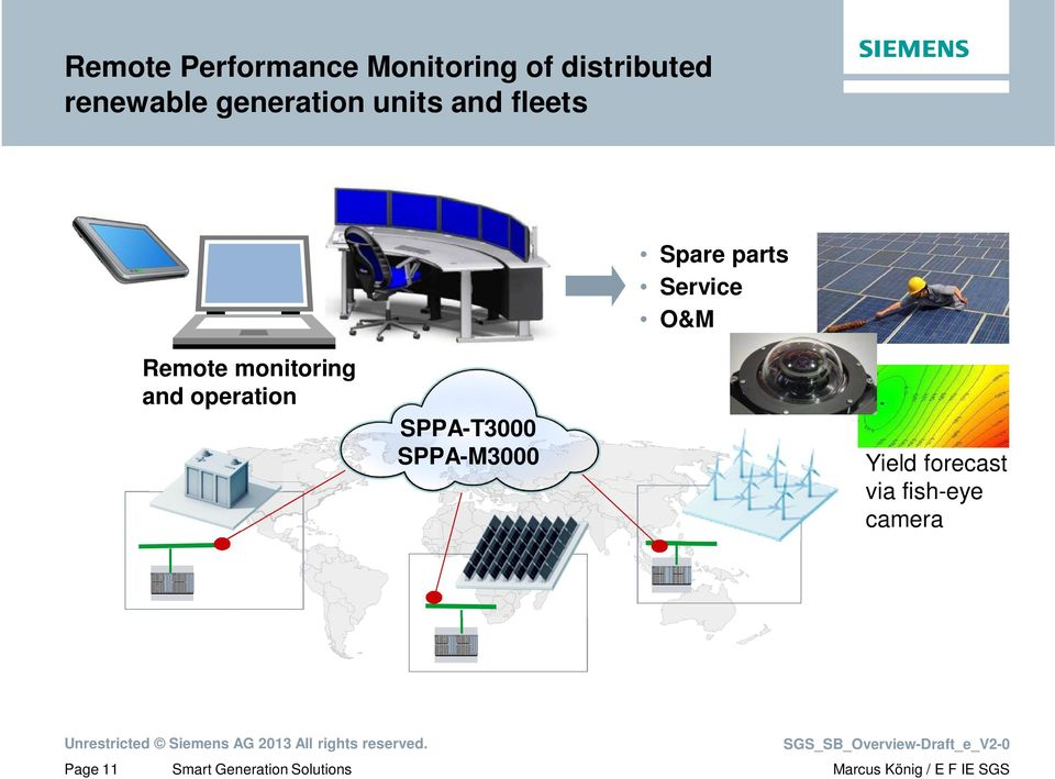 Service O&M Remote monitoring and operation