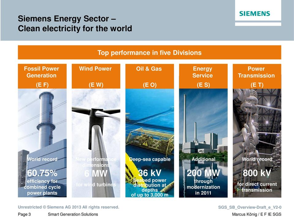 75% efficiency for combined cycle power plants New performance dimensions 6 MW for wind turbines Deep-sea capable 36 kv