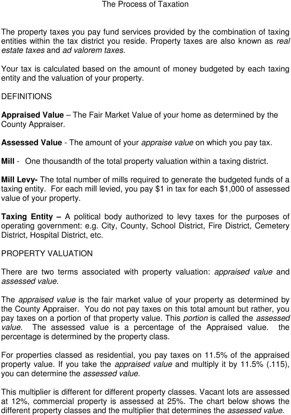 DEFINITIONS Appraised Value The Fair Market Value of your home as determined by the County Appraiser. Assessed Value - The amount of your appraise value on which you pay tax.