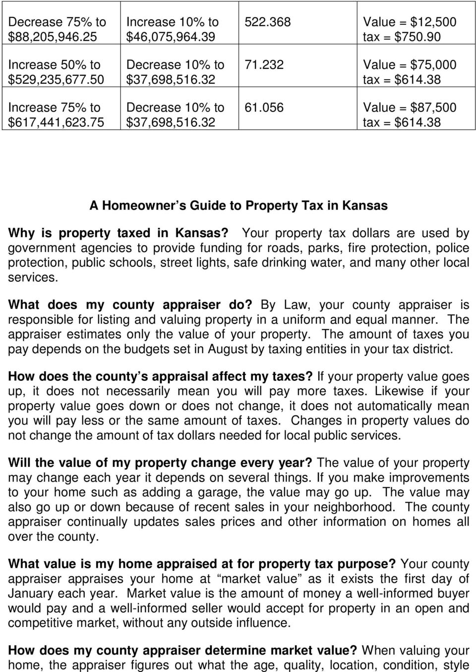 Your property tax dollars are used by government agencies to provide funding for roads, parks, fire protection, police protection, public schools, street lights, safe drinking water, and many other