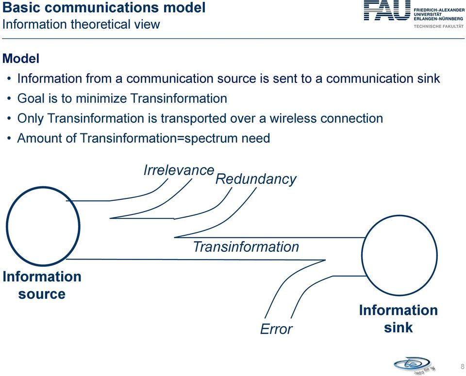 Only Transinformation is transported over a wireless connection Amount of