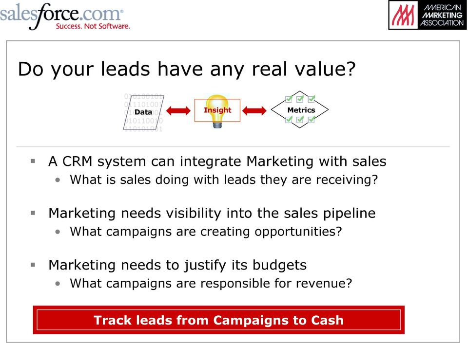 A CRM system can integrate Marketing with sales What is sales doing with leads they are receiving?