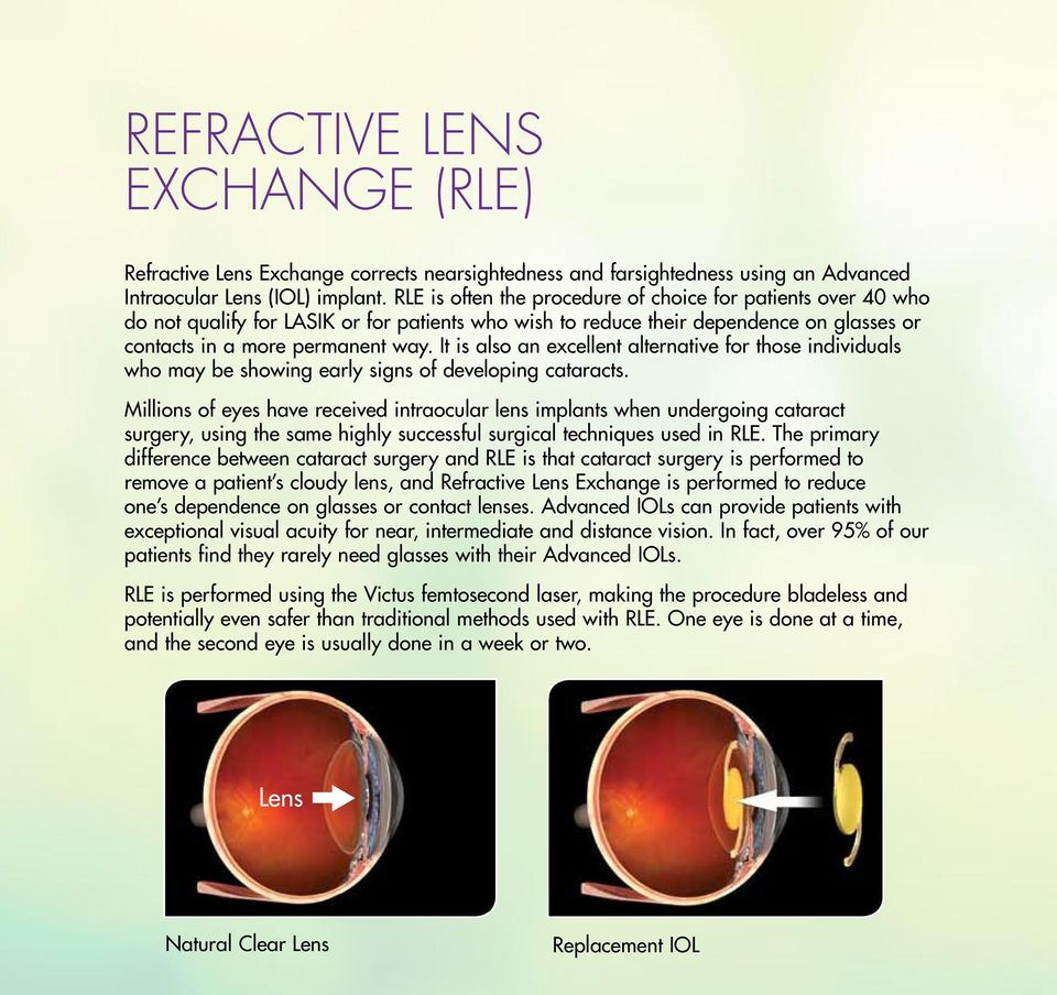 It is also an excellent alternative for those individuals who may be showing early signs of developing cataracts.