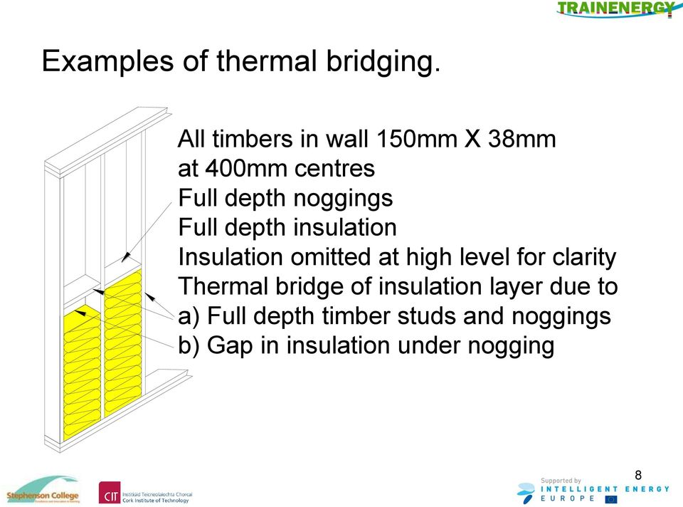 Full depth insulation Insulation omitted at high level for clarity
