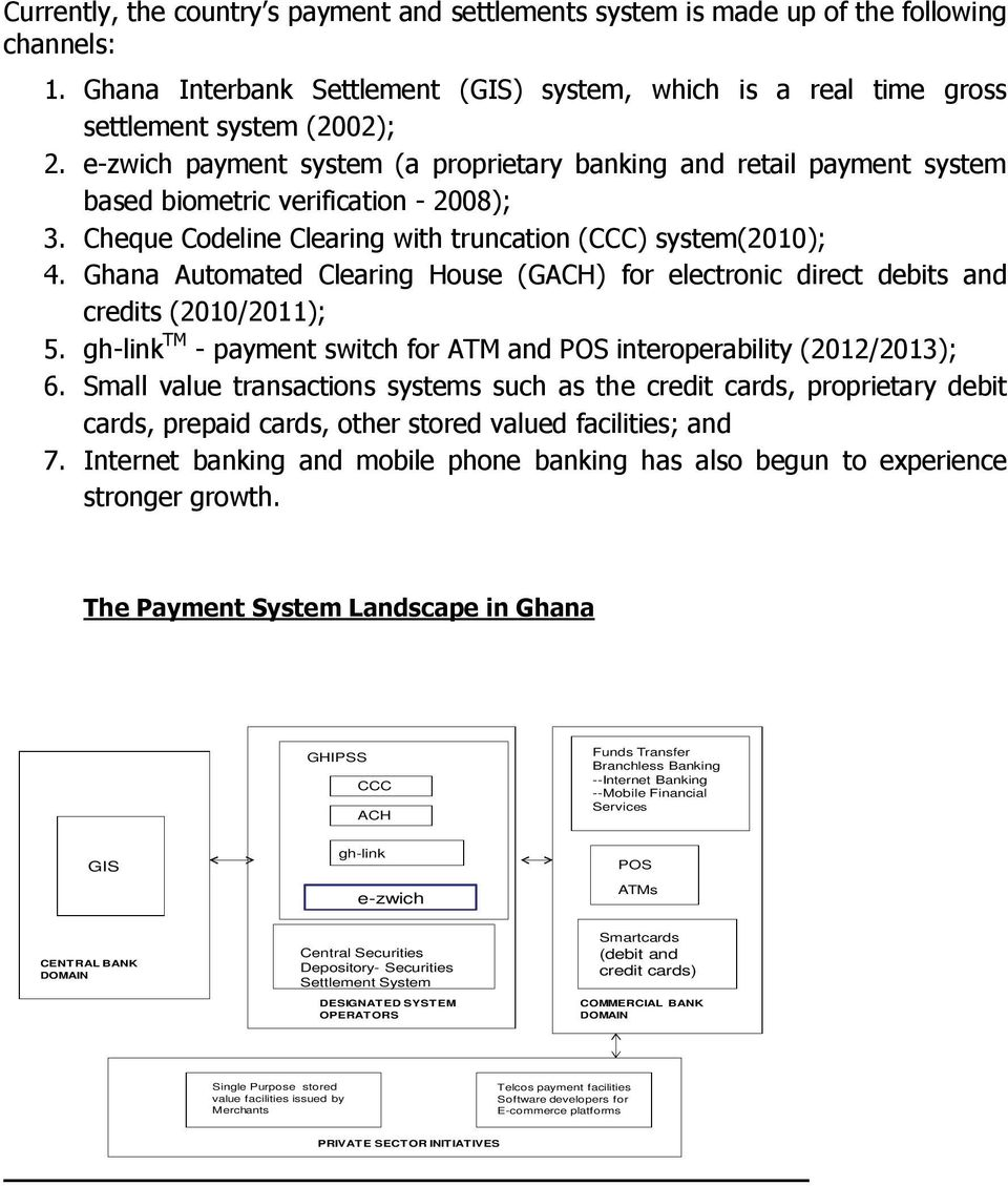 Ghana Automated Clearing House (GACH) for electronic direct debits and credits (2010/2011); 5. gh-link TM - payment switch for ATM and POS interoperability (2012/2013); 6.