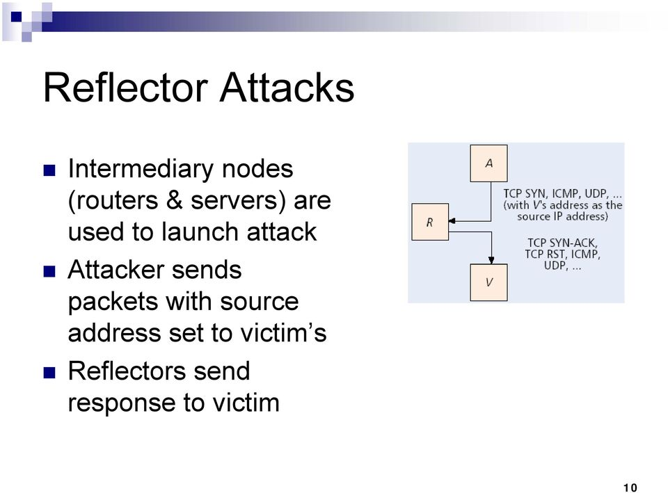 attack Attacker sends packets with source