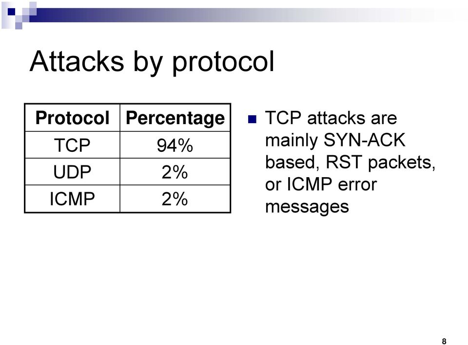attacks are mainly SYN-ACK based,
