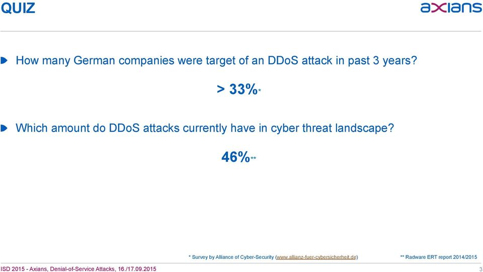 Which amount do DDoS attacks currently have in cyber threat