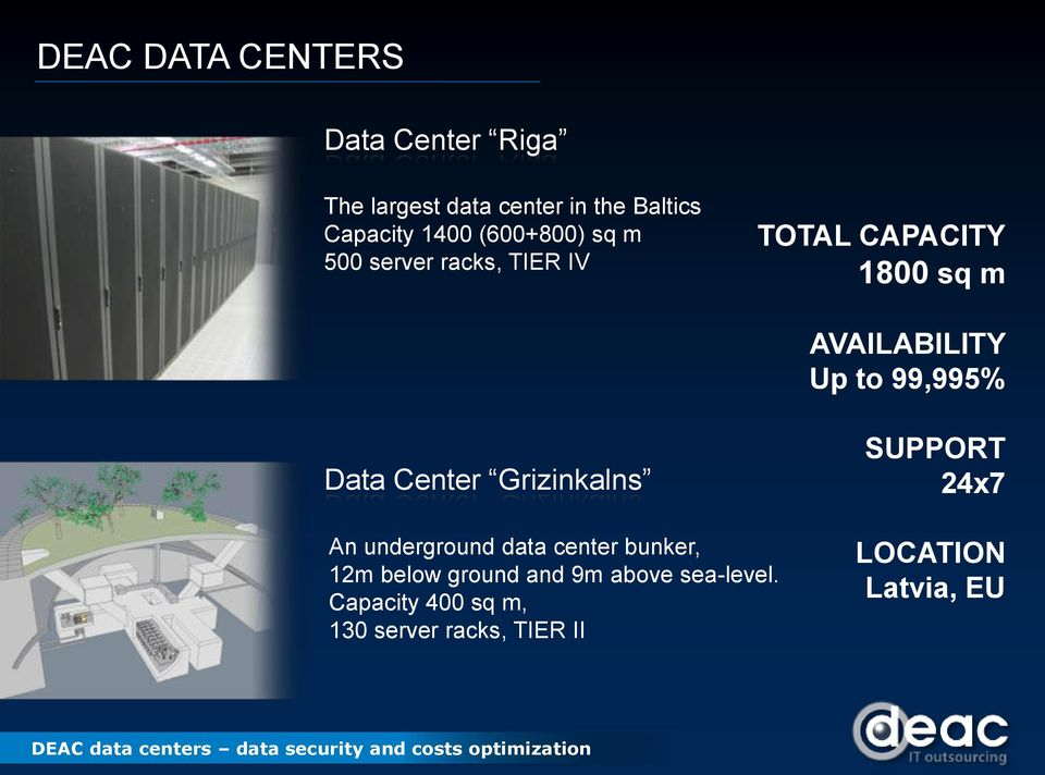 99,995% Data Center Grizinkalns An underground data center bunker, 12m below ground and