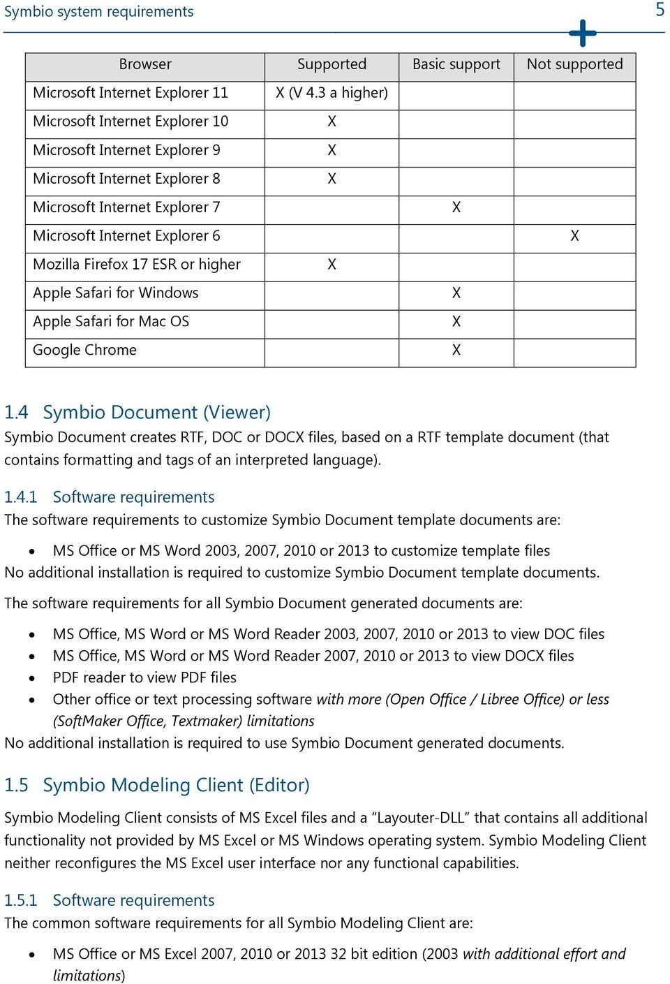4 Symbio Document (Viewer) Symbio Document creates RTF, DOC or DOC files, based on a RTF template document (that contains formatting and tags of an interpreted language). 1.4.1 Software requirements