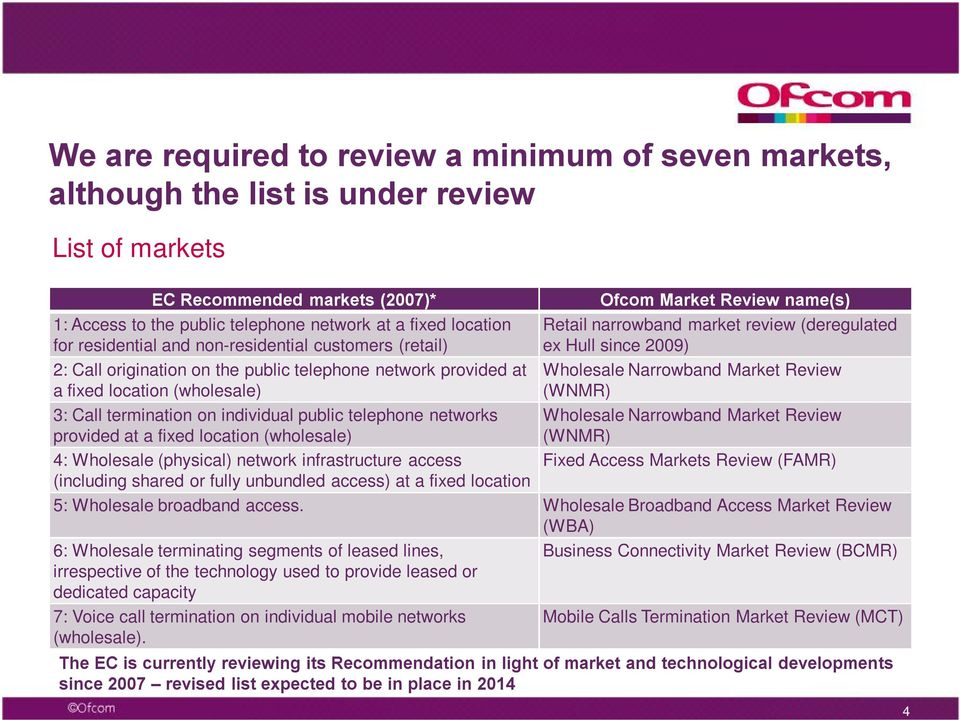 networks provided at a fixed location (wholesale) 4: Wholesale (physical) network infrastructure access (including shared or fully unbundled access) at a fixed location Ofcom Market Review name(s)