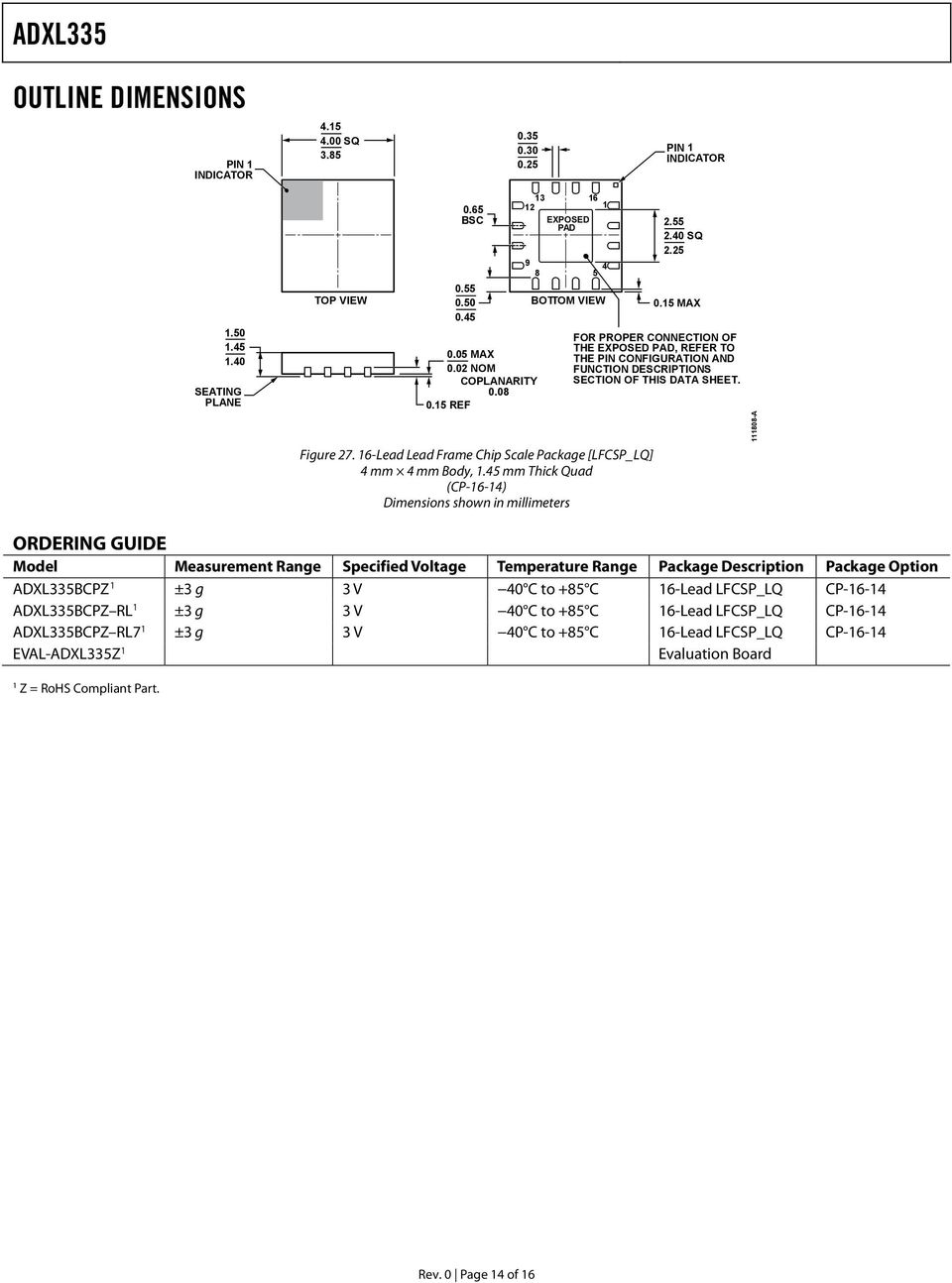 15 MAX FOR PROPER CONNECTION OF THE EXPOSED PAD, REFER TO THE PIN CONFIGURATION AND FUNCTION DESCRIPTIONS SECTION OF THIS DATA SHEET.