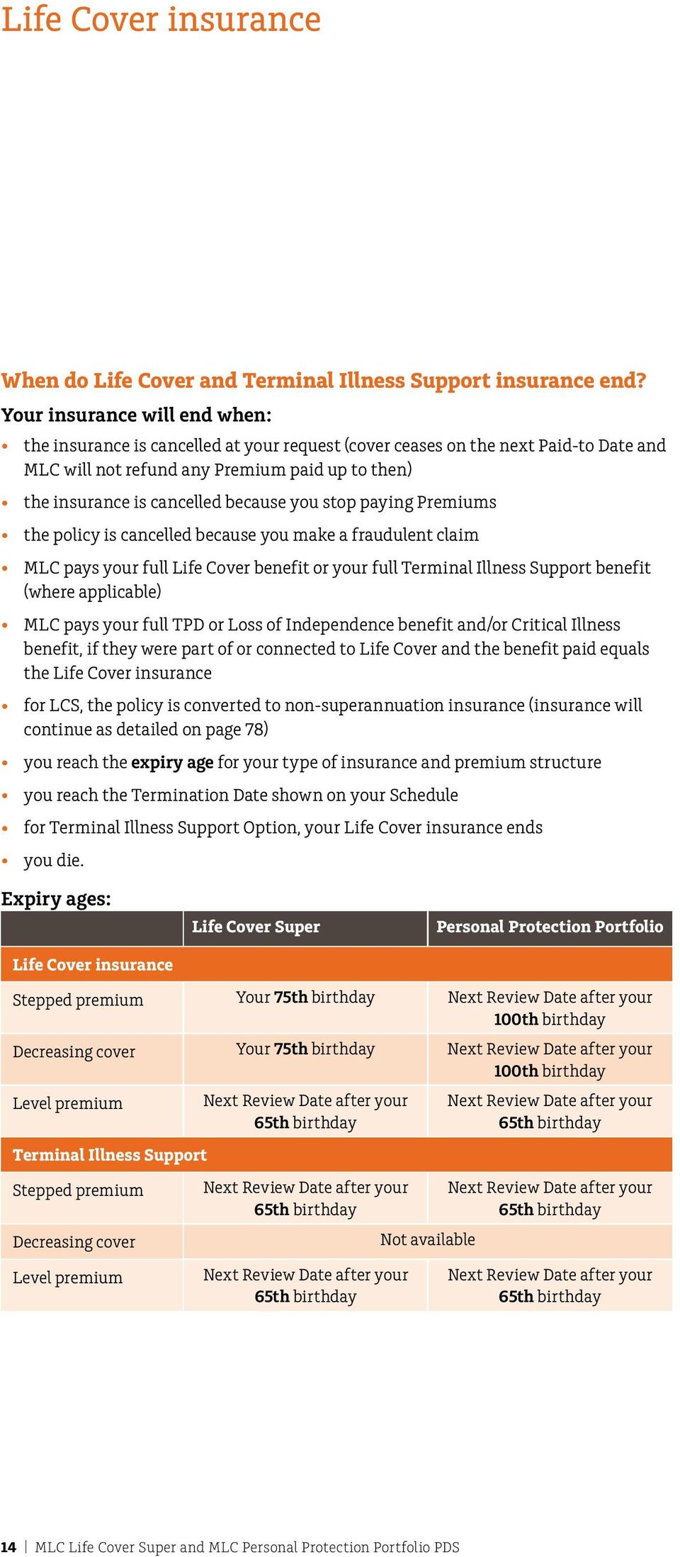 you stop paying Premiums the policy is cancelled because you make a fraudulent claim MLC pays your full Life Cover benefit or your full Terminal Illness Support benefit (where applicable) MLC pays