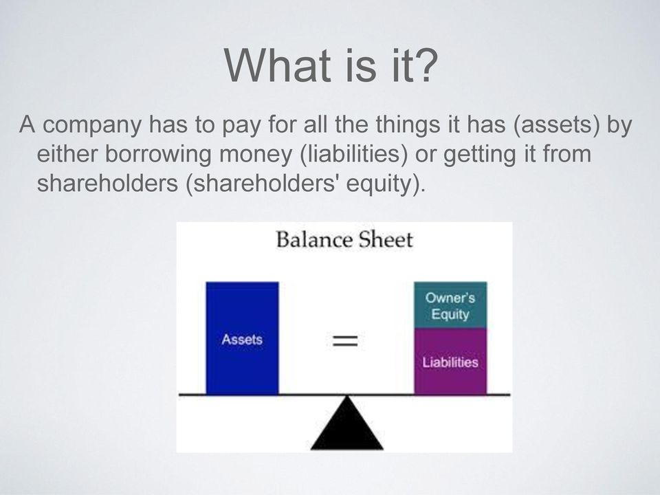 it has (assets) by either borrowing