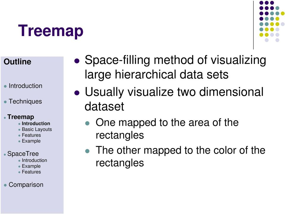 dimensional dataset One mapped to the area of the