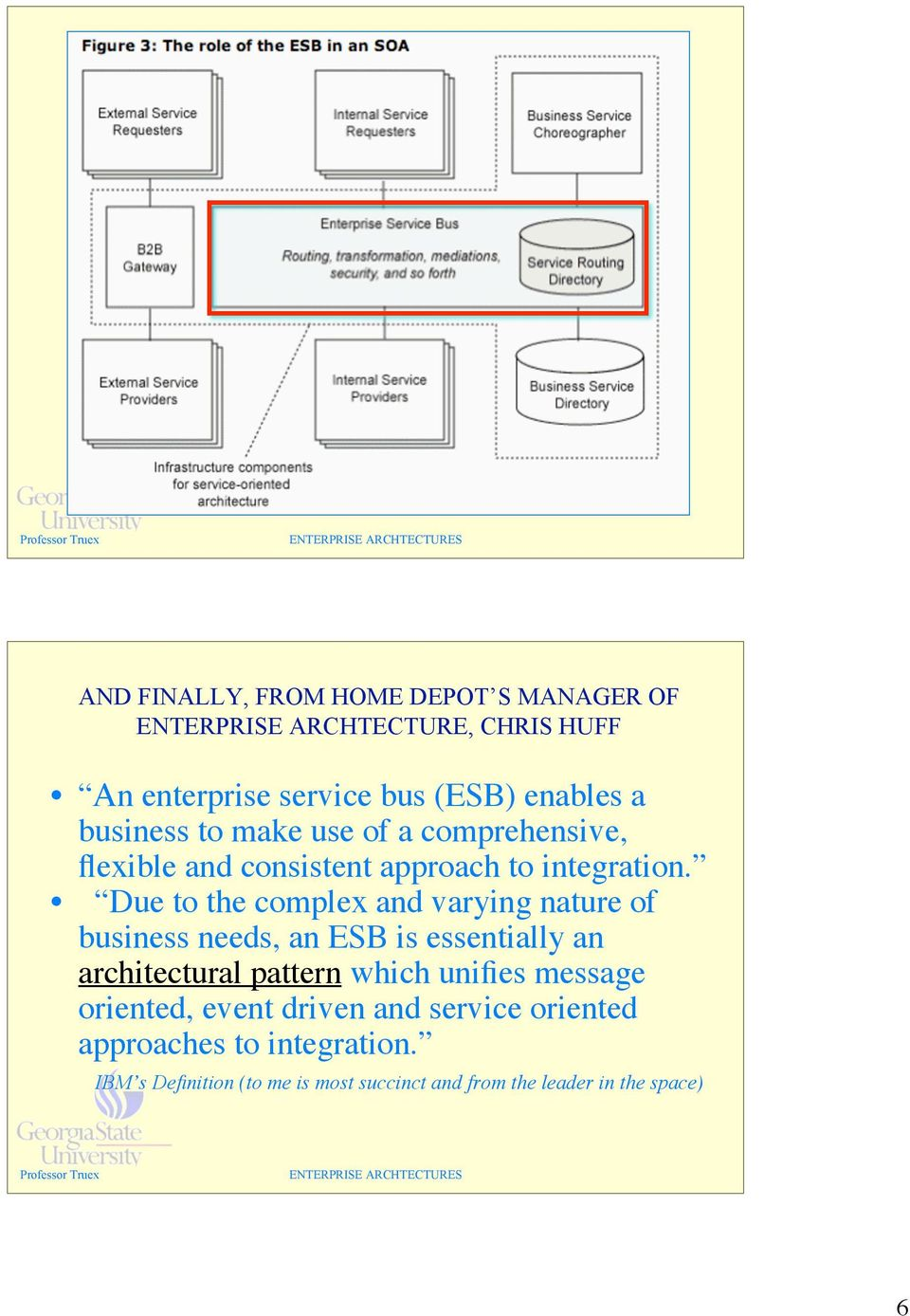 Due to the complex and varying nature of business needs, an ESB is essentially an architectural pattern which unifies