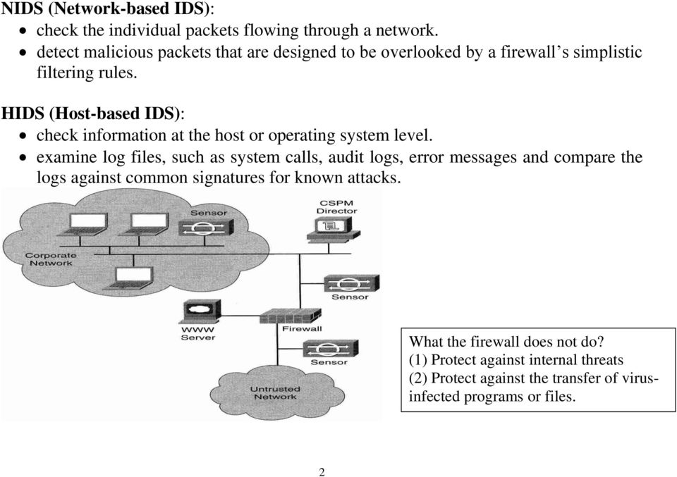 HIDS (Host-based IDS): check information at the host or operating system level.