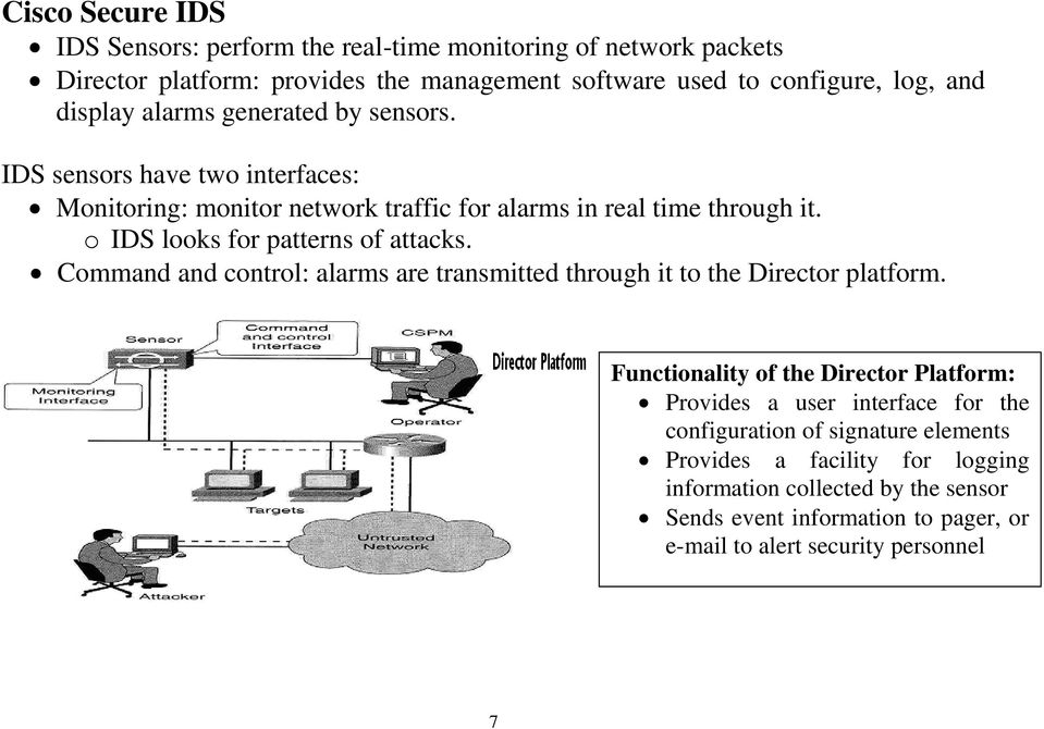 o IDS looks for patterns of attacks. Command and control: alarms are transmitted through it to the Director platform.