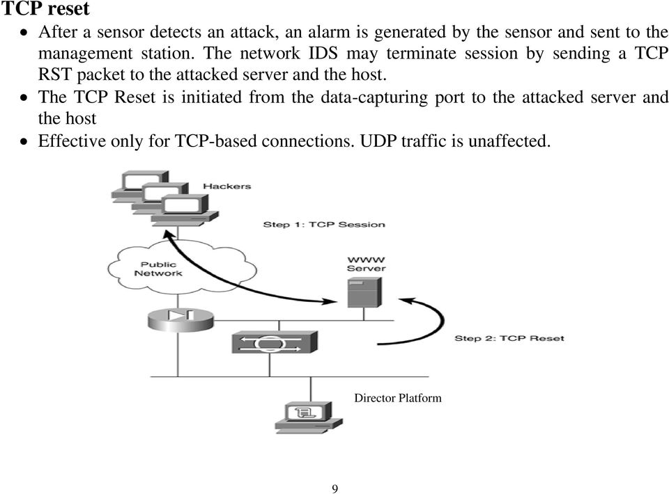 The network IDS may terminate session by sending a TCP RST packet to the attacked server and the