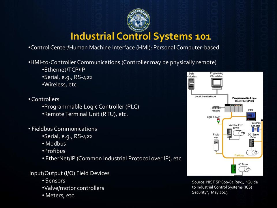 Controllers Programmable Logic Controller (PLC) Remote Terminal Unit (RTU), etc. Fieldbus Communications Serial, e.g., RS-422 Modbus Profibus EtherNet/IP (Common Industrial Protocol over IP), etc.