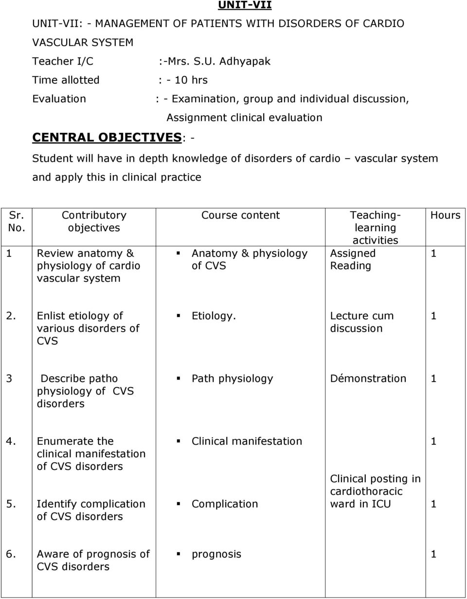 anatomy & physiology of cardio vascular system Course content Anatomy & physiology of CVS Teachinglearning Assigned Reading Hours Enlist etiology of various of CVS Etiology.