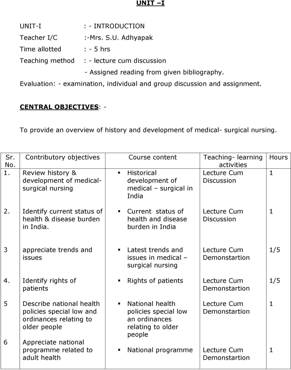 . Contributory objectives Course content Teaching- learning Review history & Historical development of medical- development of Discussion surgical nursing medical surgical in India Hours Identify