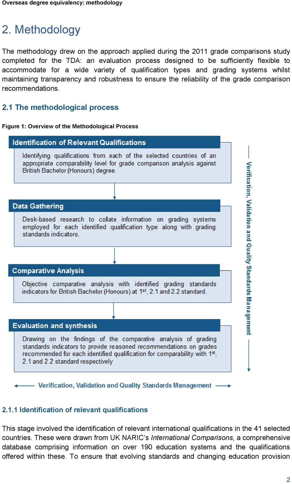 1 The methodological process Figure 1: Overview of the Methodological Process 2.1.1 Identification of relevant qualifications This stage involved the identification of relevant international qualifications in the 41 selected countries.
