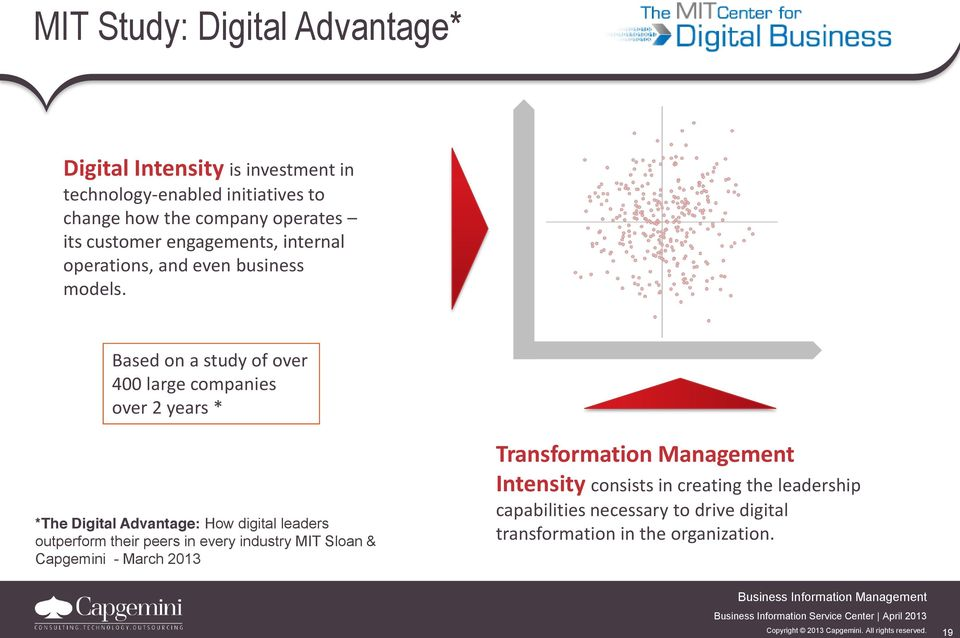 Based on a study of over 400 large companies over 2 years * *The Digital Advantage: How digital leaders outperform their peers in