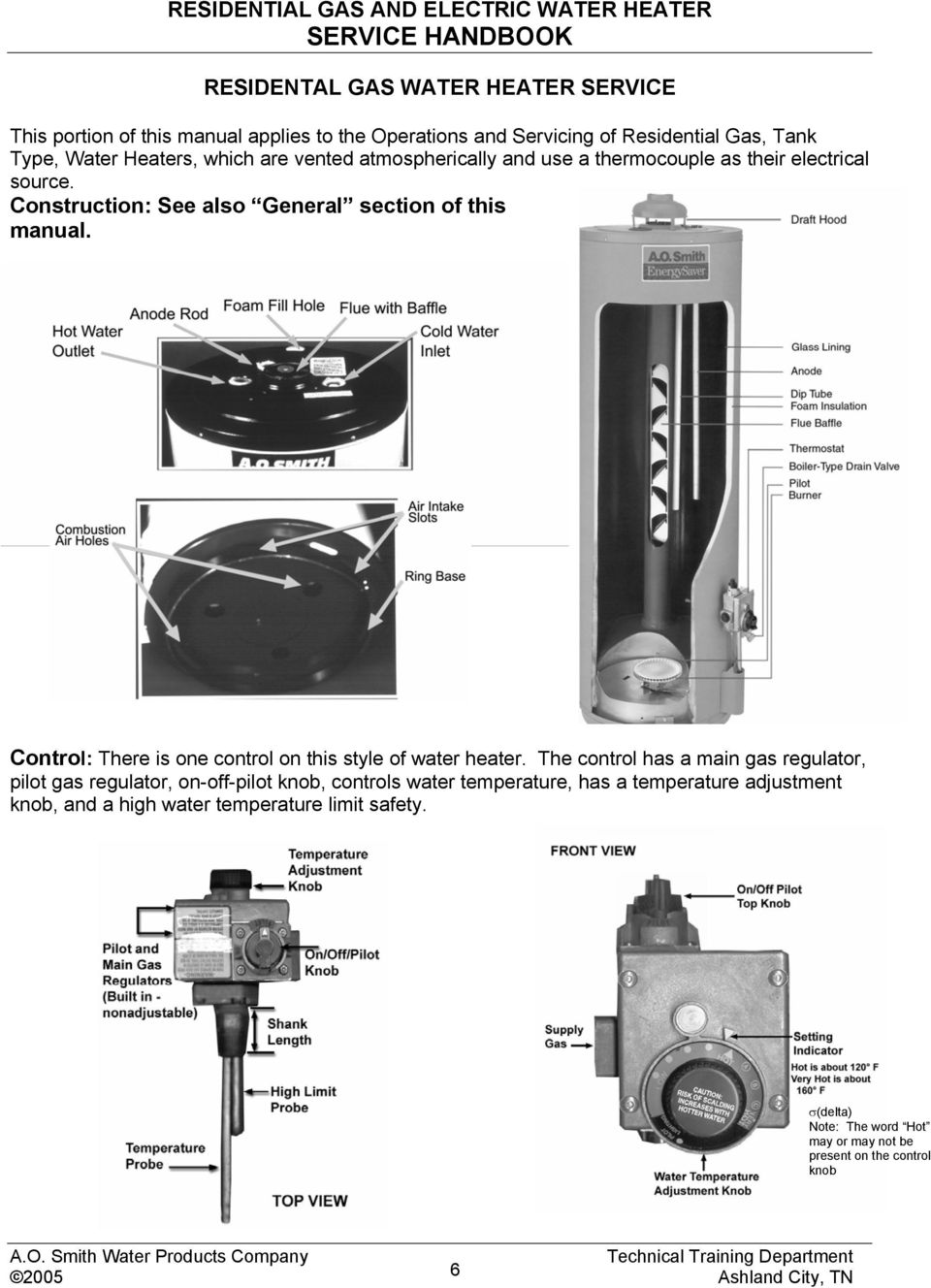 Water4Gas Complete eBook Set The Original Water4Gas is Back