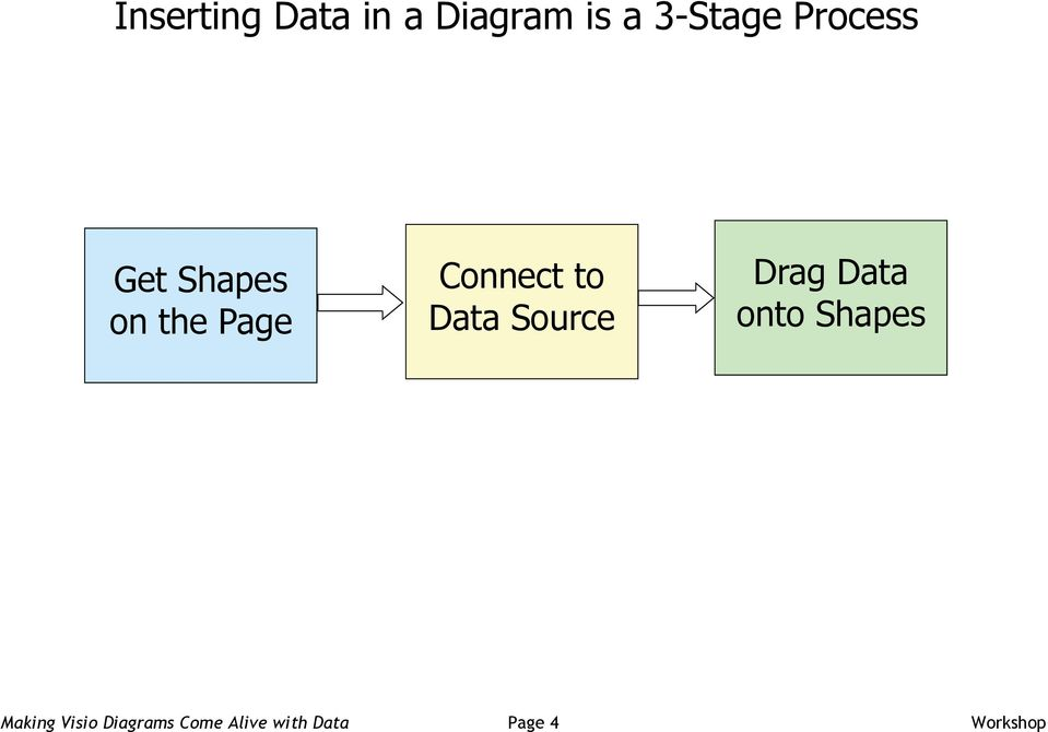 Data Source Drag Data onto Shapes Making