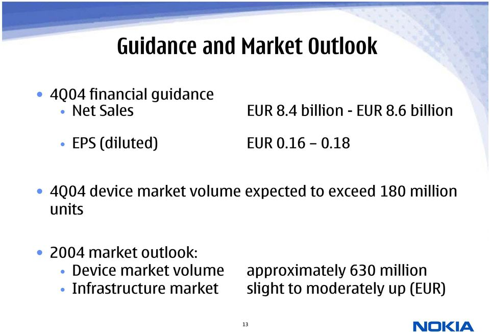 18 4Q04 device market volume expected to exceed 180 million units 2004 market