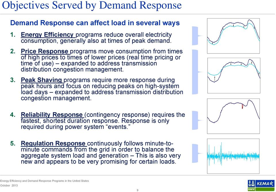 Peak Shaving programs require more response during peak hours and focus on reducing peaks on high-system load days expanded to address transmission distribution congestion management. 4.