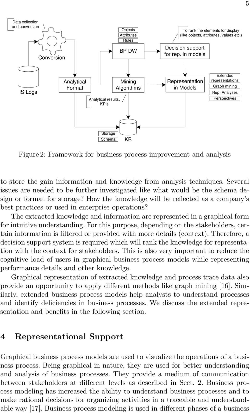 Analyses Perspectives Storage Schema KB Figure 2: Framework for business process improvement and analysis to store the gain information and knowledge from analysis techniques.