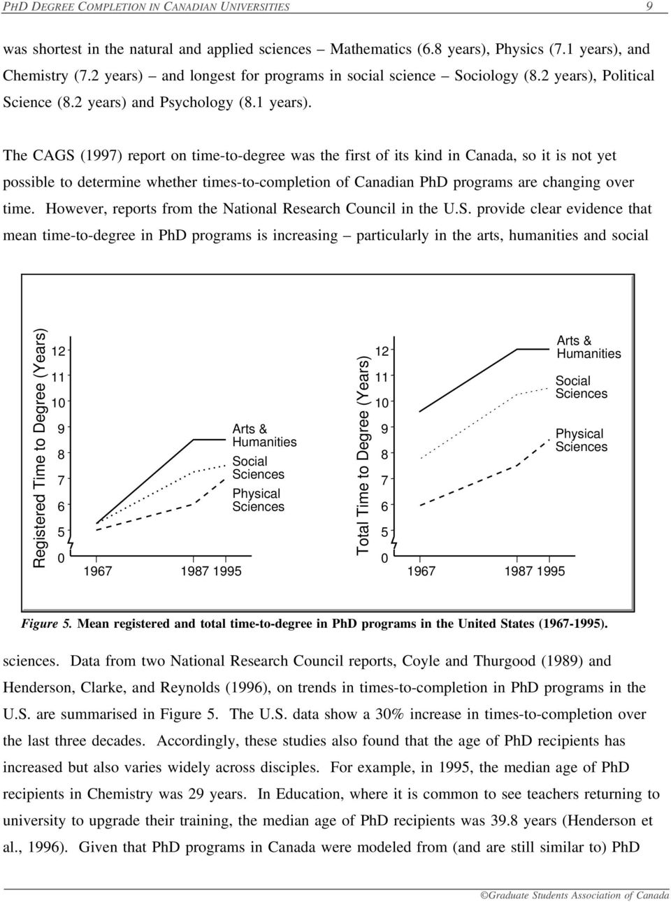 The CAGS (1997) report on time-to-degree was the first of its kind in Canada, so it is not yet possible to determine whether times-to-completion of Canadian PhD programs are changing over time.
