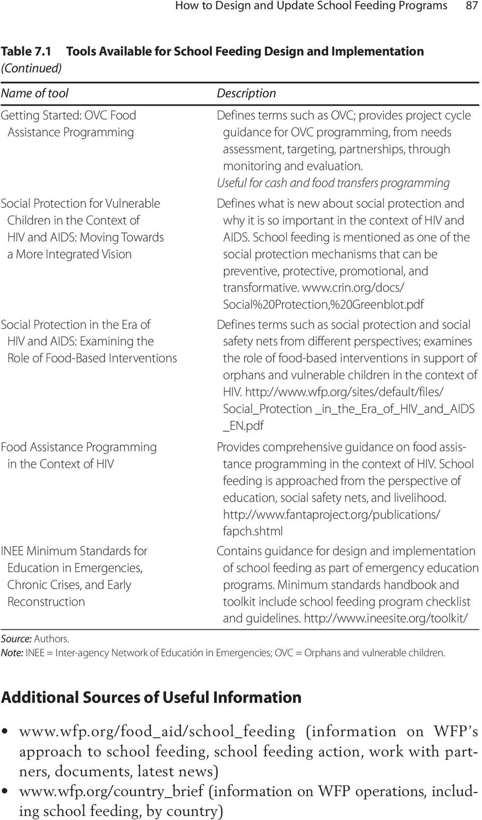 HIV and AIDS: Moving Towards a More Integrated Vision Social Protection in the Era of HIV and AIDS: Examining the Role of Food-Based Interventions Food Assistance Programming in the Context of HIV