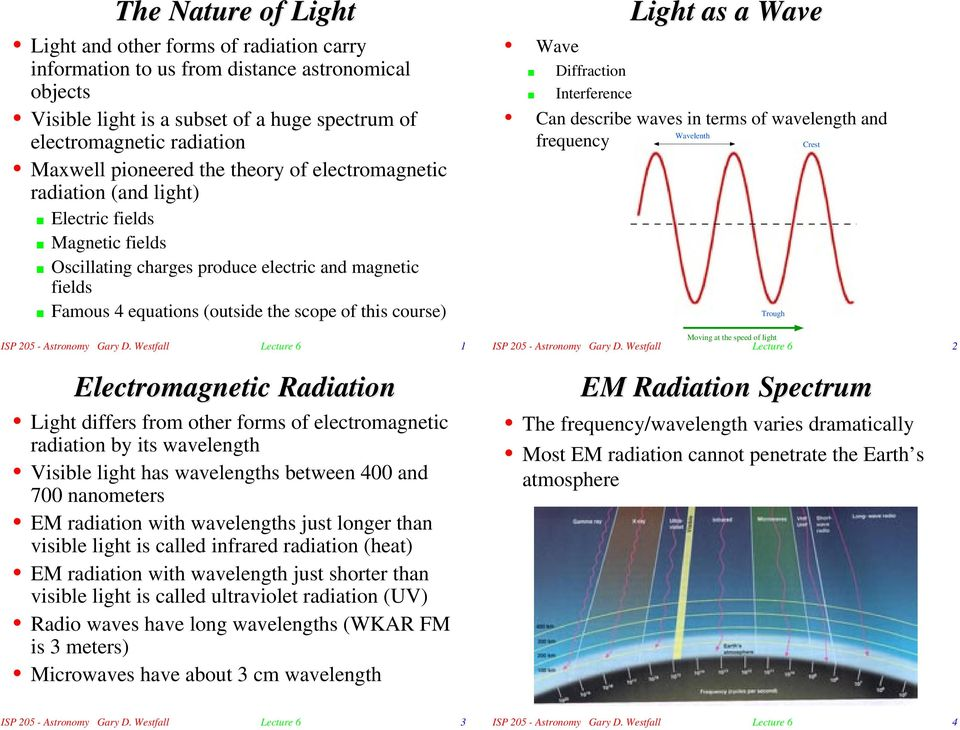 course) Wave Diffraction Interference Light as a Wave Can describe waves in terms of wavelength and Wavelenth frequency Crest Trough 1 Moving at the speed of light 2 Electromagnetic Radiation Light
