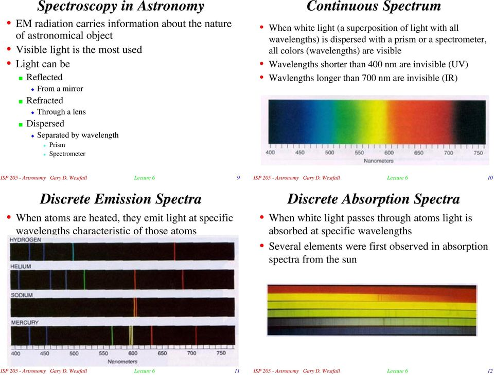 (wavelengths) are visible Wavelengths shorter than 400 nm are invisible (UV) Wavlengths longer than 700 nm are invisible (IR) 9 10 Discrete Emission Spectra When atoms are heated, they emit light at