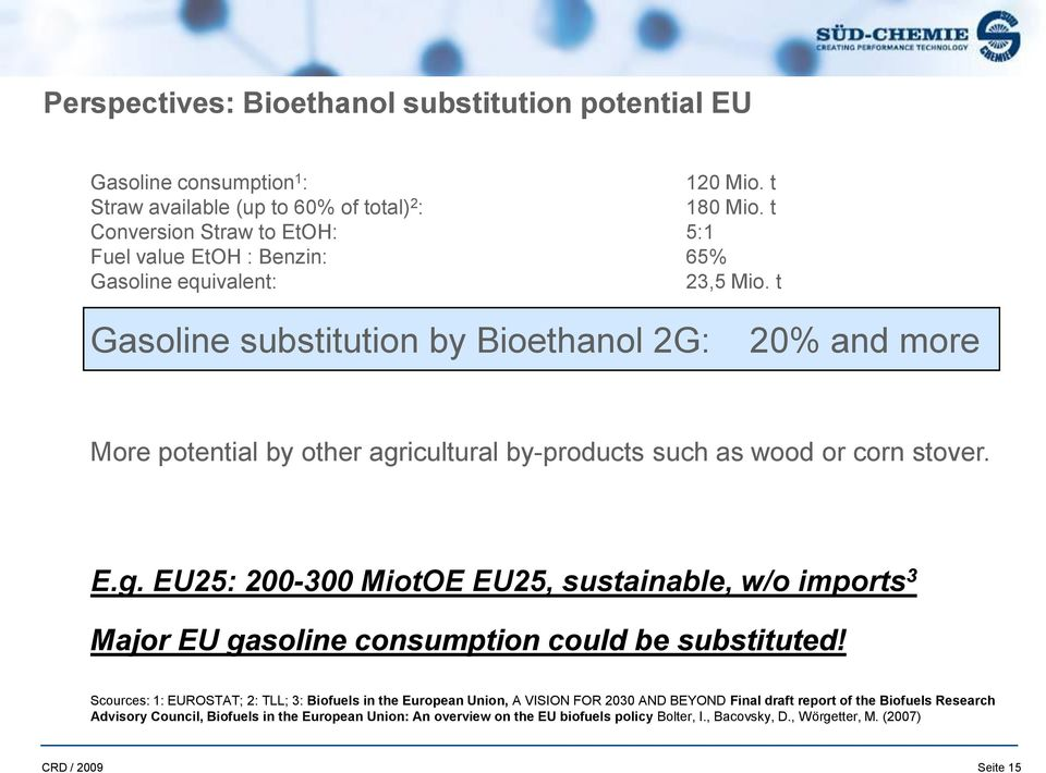 t Gasoline substitution by Bioethanol 2G: 20% and more More potential by other agricultural by-products such as wood or corn stover. E.g. EU25: 200-300 MiotOE EU25, sustainable, w/o imports 3 Major EU gasoline consumption could be substituted!