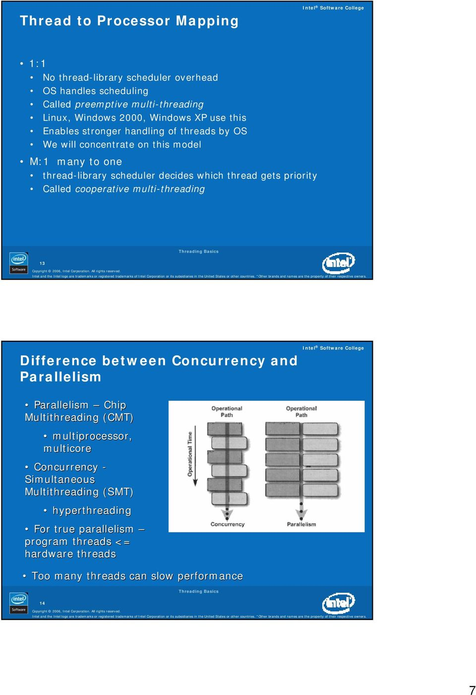 priority Called cooperative multi-threading 13 Difference between Concurrency and Parallelism Parallelism Chip Multithreading (CMT) multiprocessor, multicore