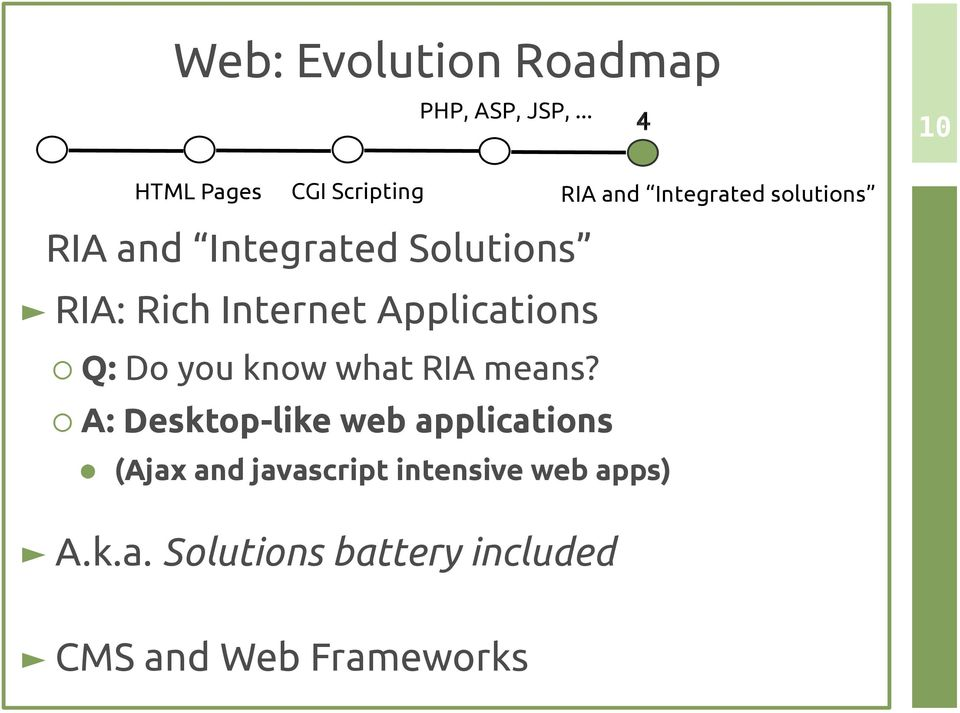Solutions RIA: Rich Internet Applications Q: Do you know what RIA means?