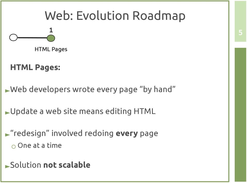 web site means editing HTML redesign involved