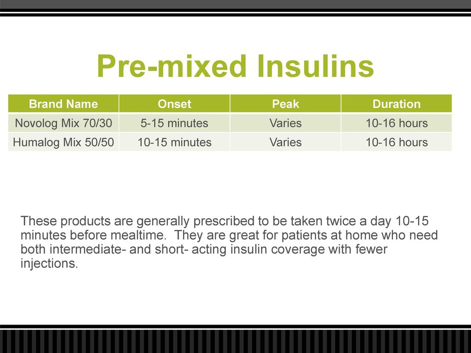 prescribed to be taken twice a day 10-15 minutes before mealtime.